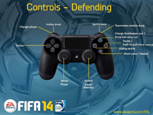 How to play defense in FIFA 14