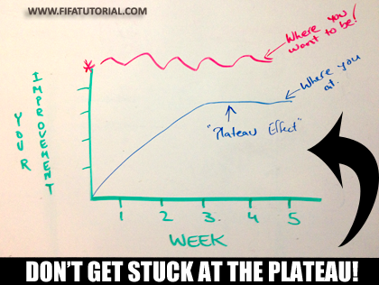 Stuck in a plateau? How to improve your game FIFA13 Tutorial
