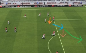 How to attack in fifa 14